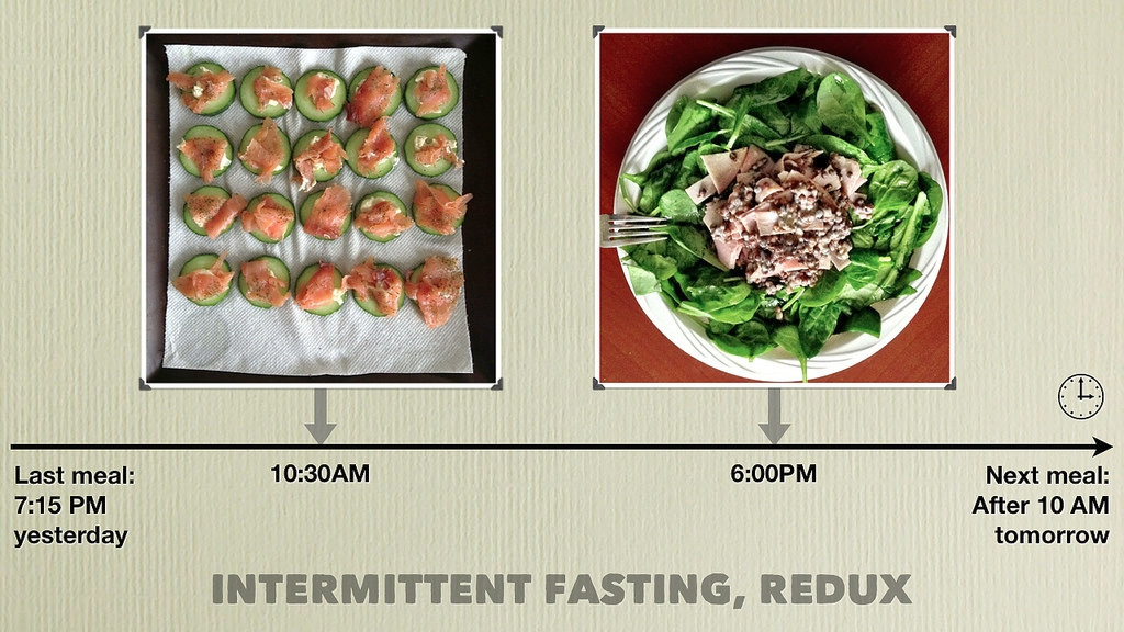 Voordelen intermittent fasting
